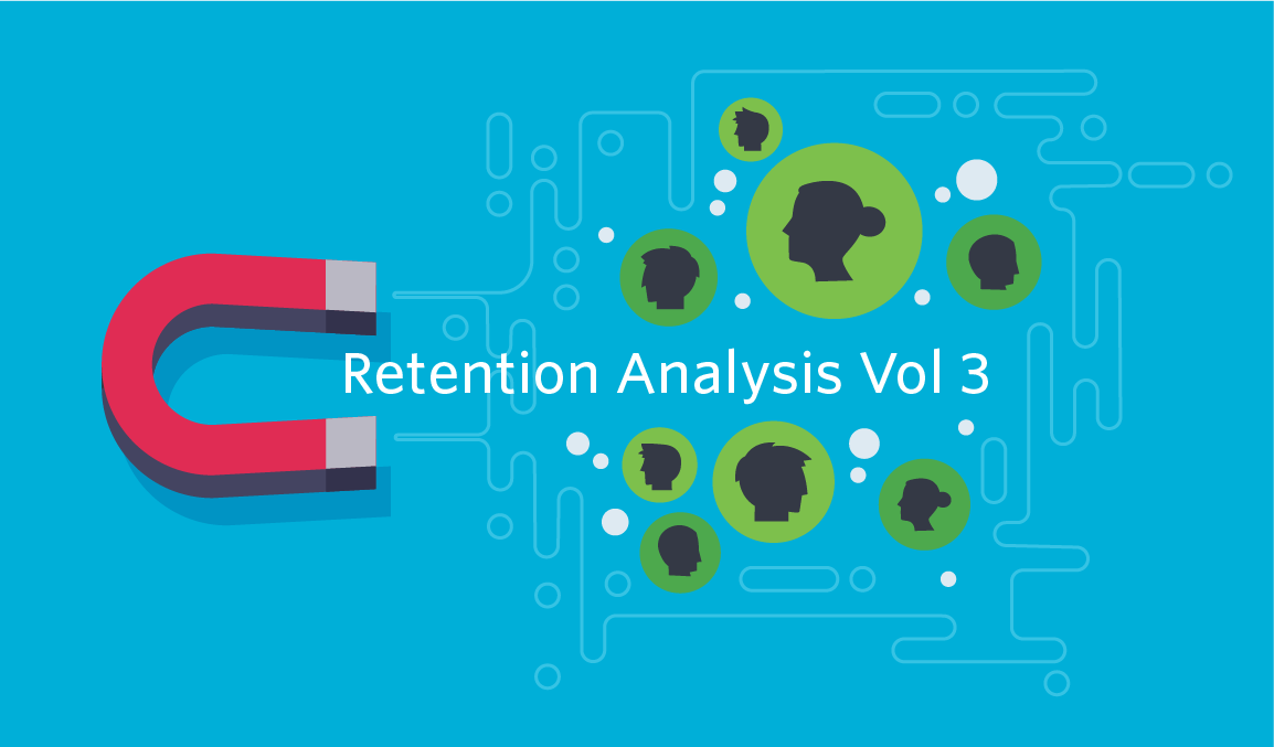 Retention -3_Retention Analysis_Retention Analysis_Retention Analysis_Retention Analysis